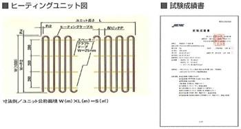 電気式ヒーティングシステム